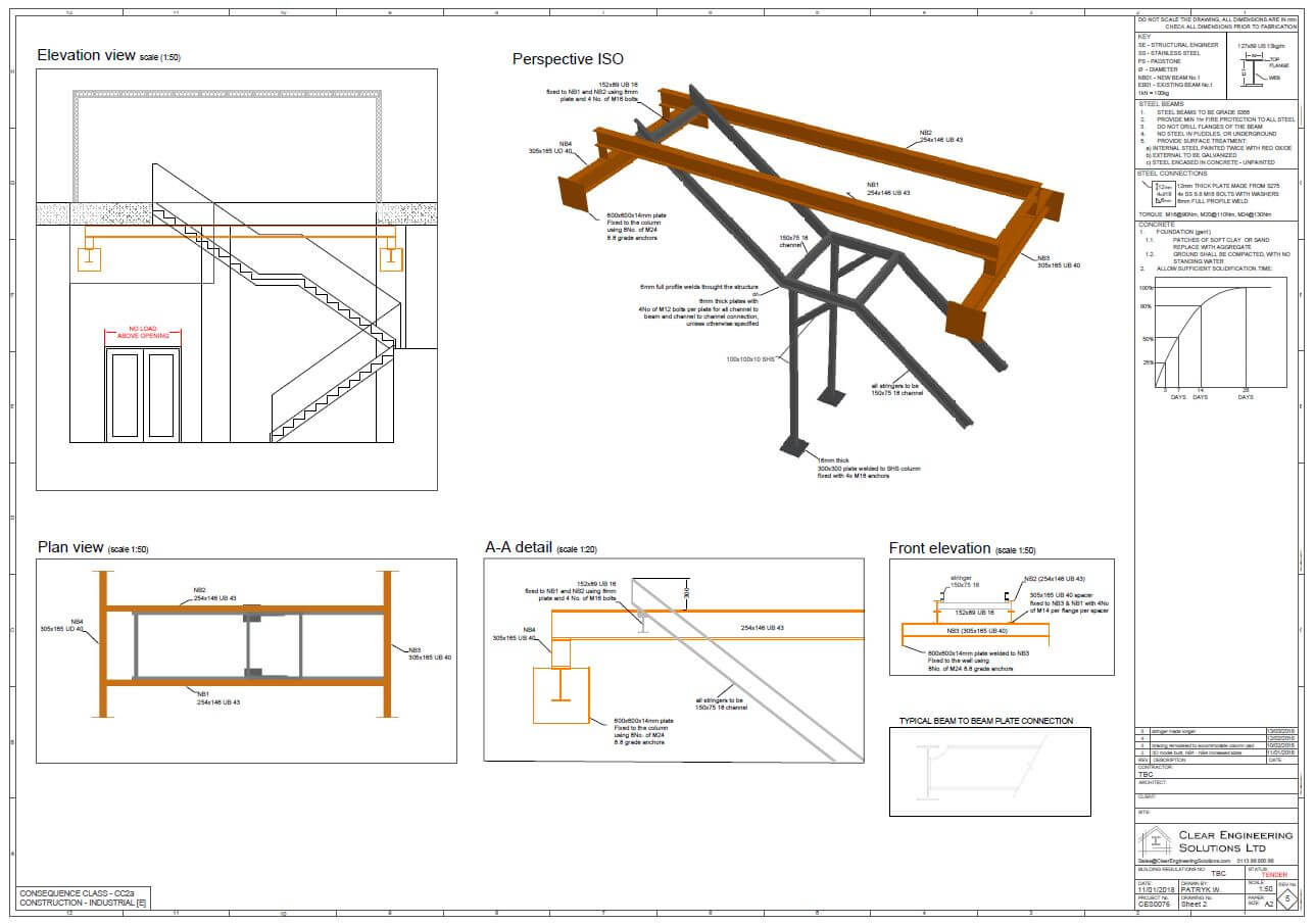 Industrial steel work frame for stairs
